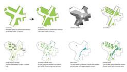 Climate Adapted Neighborhood / Tredje Natur