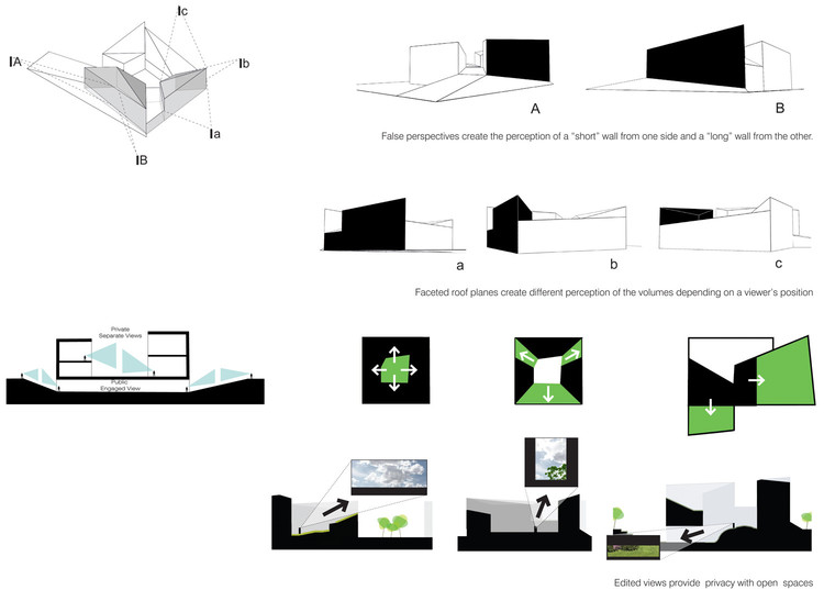 views diagrams
