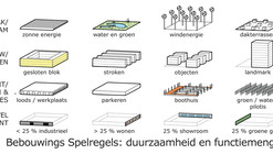 Tidelands Competition First Prize Winner / MASS architecture and Joep van der Veen