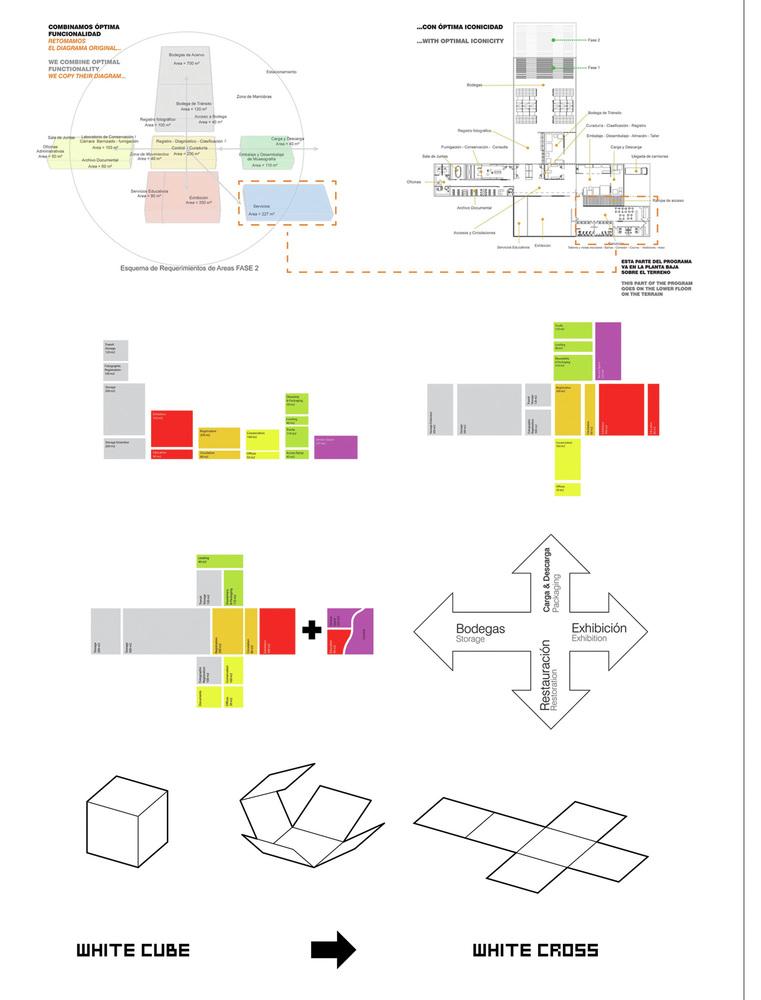 gallery of new tamayo museum rojkind arquitectos and big 12 : program diagrams - findchart.co