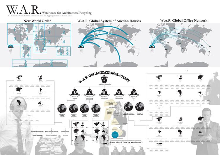 W.A.R. Organizational Chart