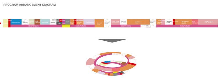 Diagrams © ADEPT Architects Sou Fujimoto
