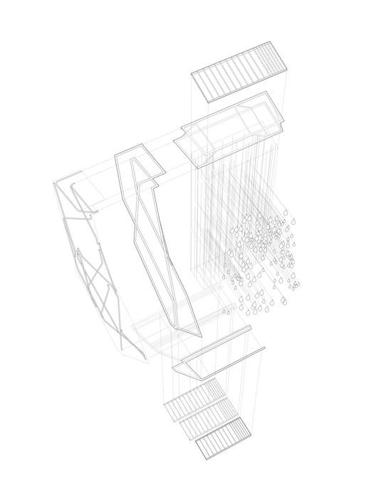 detail axon