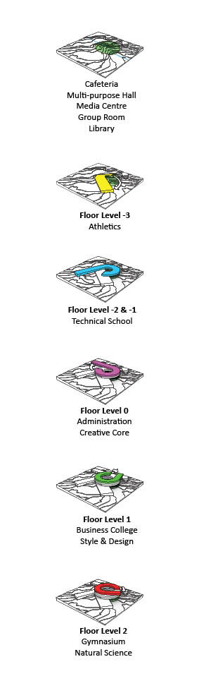 Floor levels © BIG