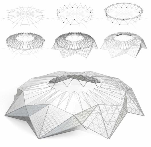 parametric structure diagram