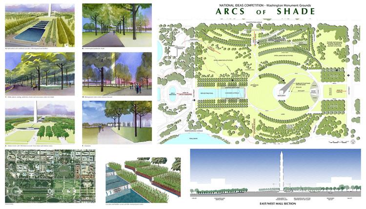 Arcs of Shade