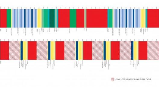 Dymaxion Sleep Chart © Forrest Jessee