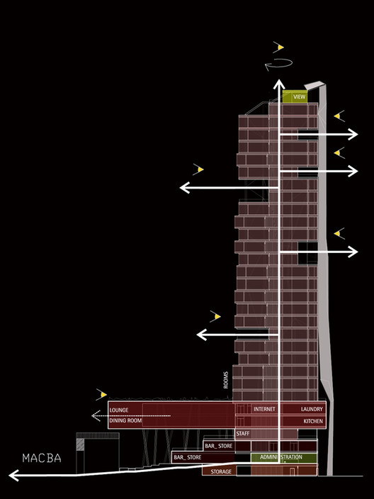 Building Section Diagram