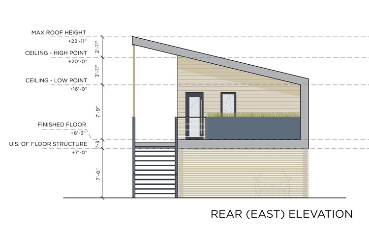 Floor Elevation Technique : Low cost energy house for new orleans sustainable