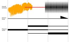 Chantier Créatif de Prévention Partagée / Butong + Cochenko + Quatorze