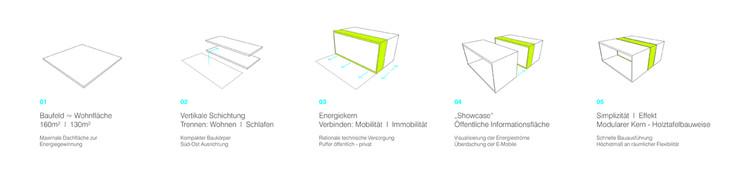 Design Evolution Diagram