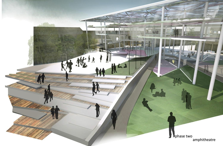 Campus Design Architecture