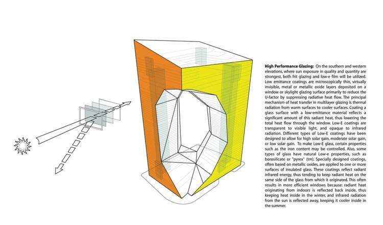 Campus Center    Oppenheim Architecture   Design