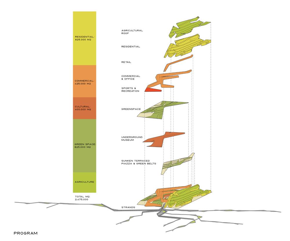 Gallery of milano stadt krone 2030 studio shift 10 Program diagram