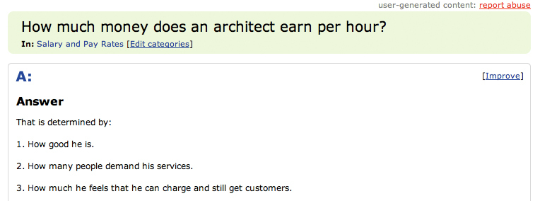 Architecture Photography Salary