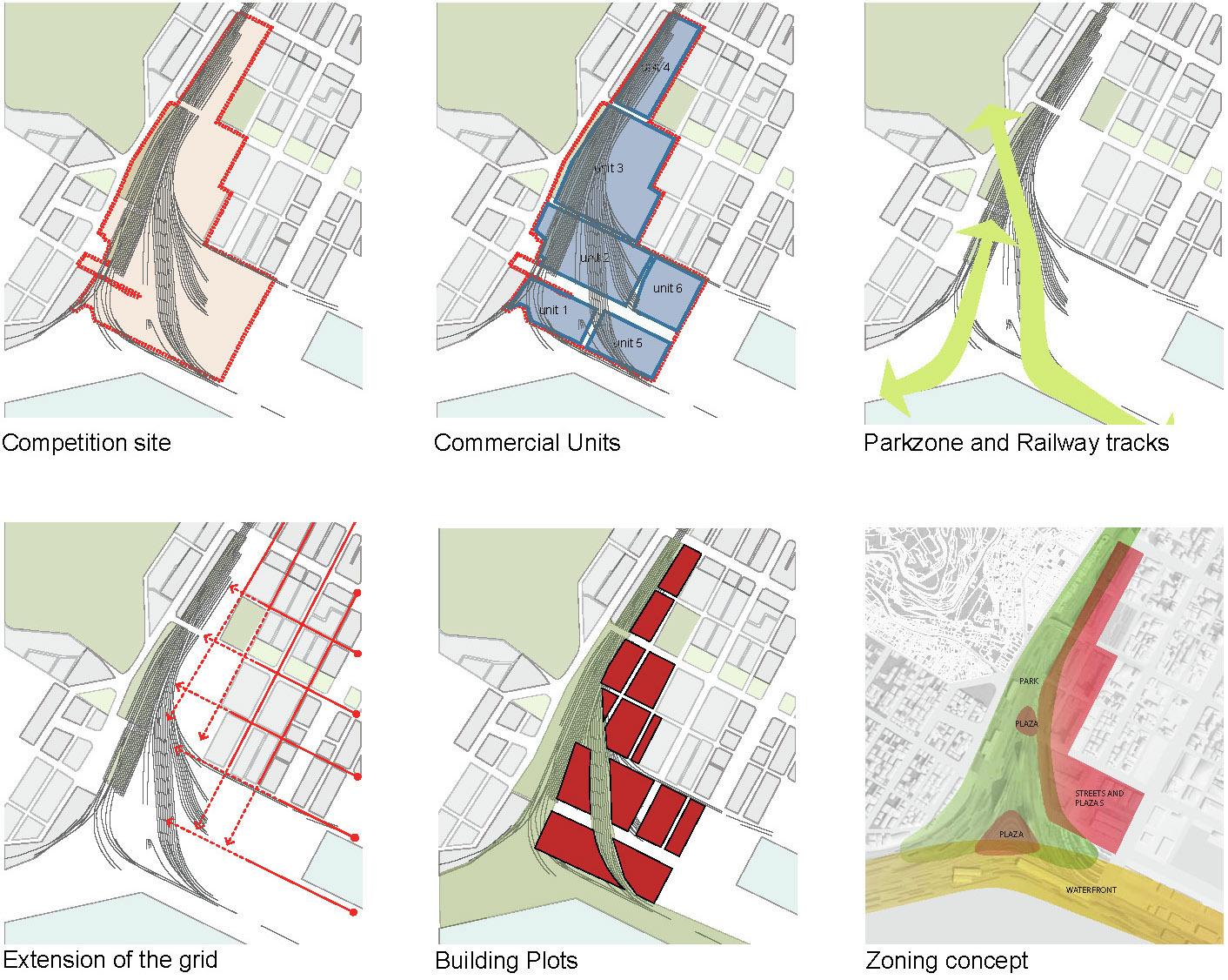 urban proposal