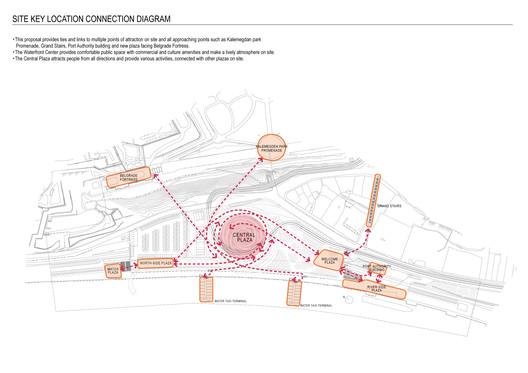 Site Key © Sou Fujimoto Architects