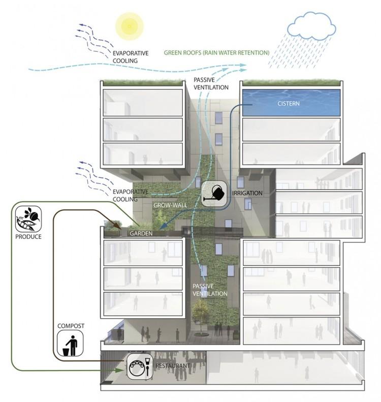 60 Richmond Housing CooperativeCourtesy of Teeple Architects