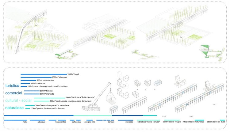 Cortesía de ipiña+nieto arquitectos + jmsg estudio de arquitectura
