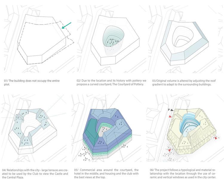 Proceso conceptual. Image Cortesía de Bakpak Architects