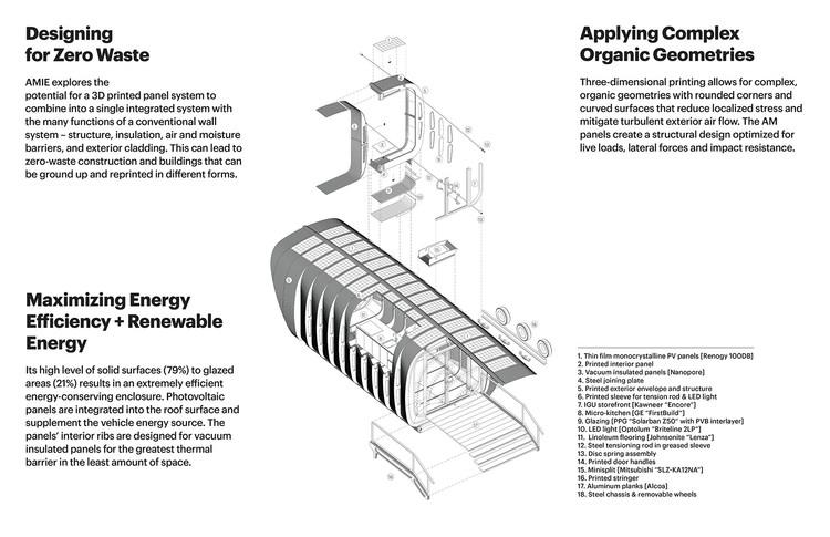 Diagrama estructural. Imagen cortesía de SOM
