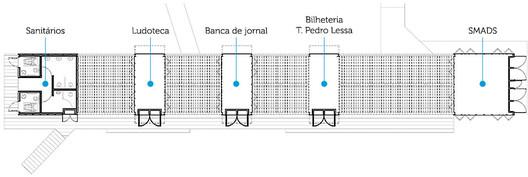 Estruturas de apoio. Image via Prefeitura de São Paulo