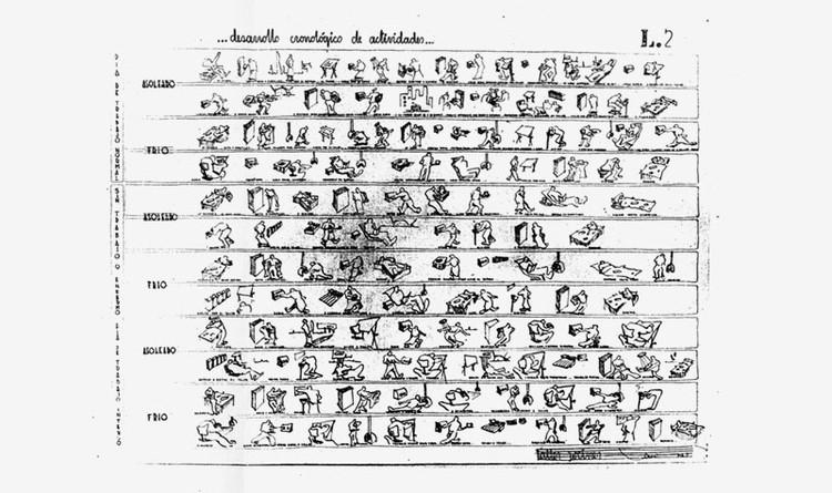 Trabajo del estudiante Miguel Lawner en el curso de Análisis Arquitectónico de Tibor Weiner, cerca de 1946. Desarrollo cronológico de actividades. Imagen Cortesía de Miguel Lawner