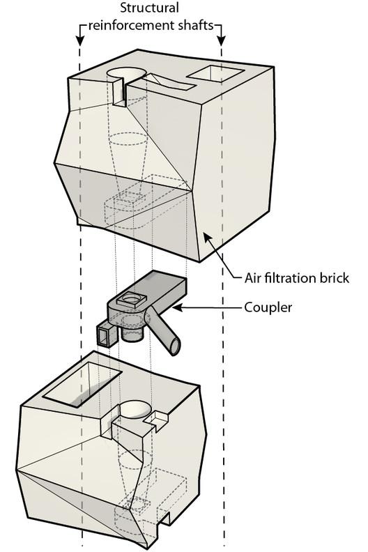 Los módulos de Breathe Brick están conectados a través de un acoplador que ayuda en la recogida de partículas, protege el ciclón y facilita la alineación del módulo durante la construcción. Imagen. Image © Carmen Trudell & Natacha Schnider