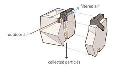 Este innovador ladrillo aspira la polución del aire