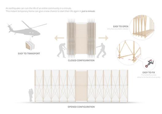 Sistema de instalação. Cortesia de Barberio Colella ARC