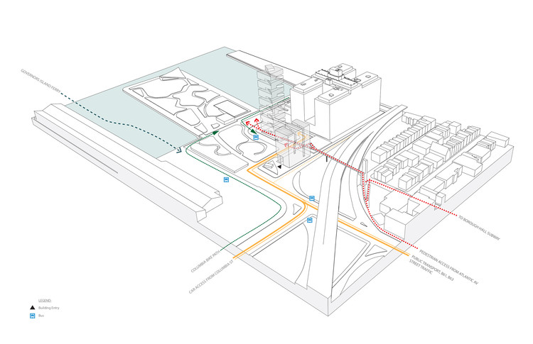 Site Circulation. Image Courtesy of O'Neill McVoy Architects