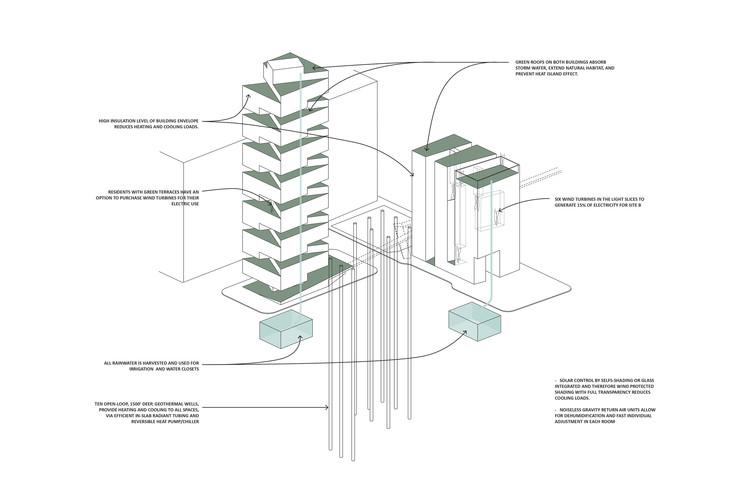 Environmental Diagram. Image Courtesy of O'Neill McVoy Architects