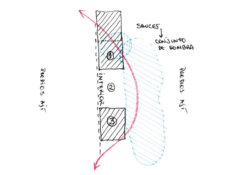 Esquema / Análisis Espacial