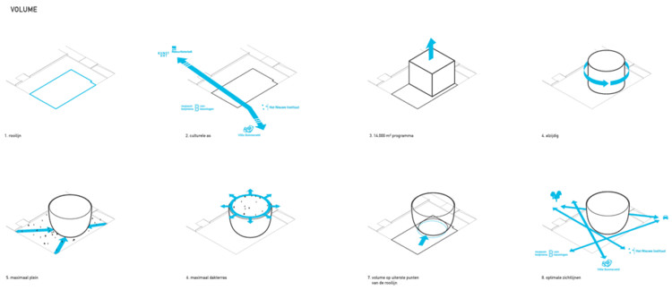 Diagram: volume concept. Image © MVRDV