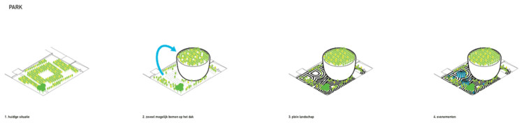 Diagram: roof garden. Image © MVRDV