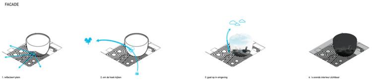 Diagram: facade concept. Image © MVRDV