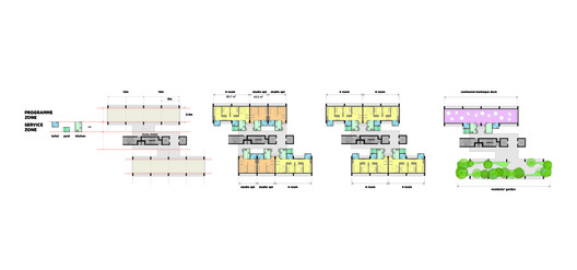 Modular structural logic . Image Courtesy of MKPL Architects