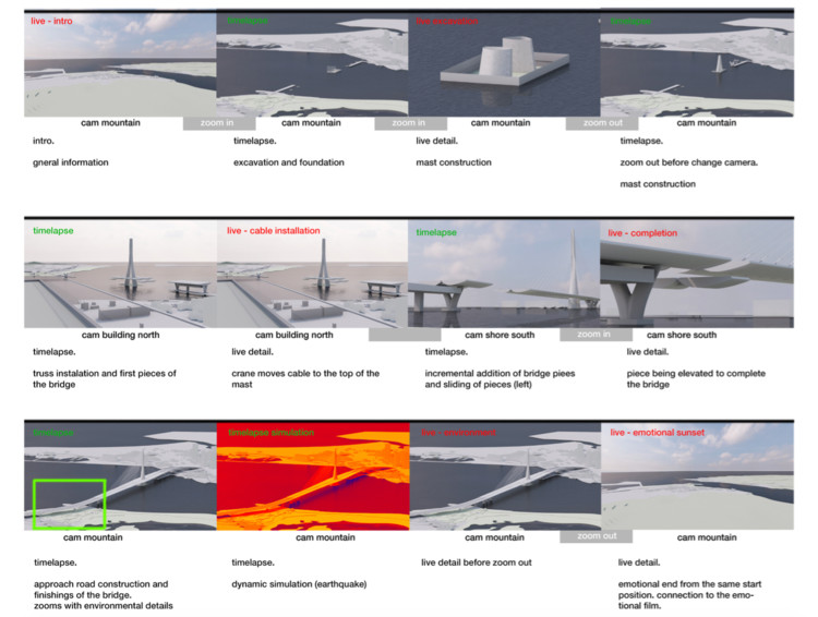 Storyboard Sequences Overview. Image Courtesy of Morean Digital Realities