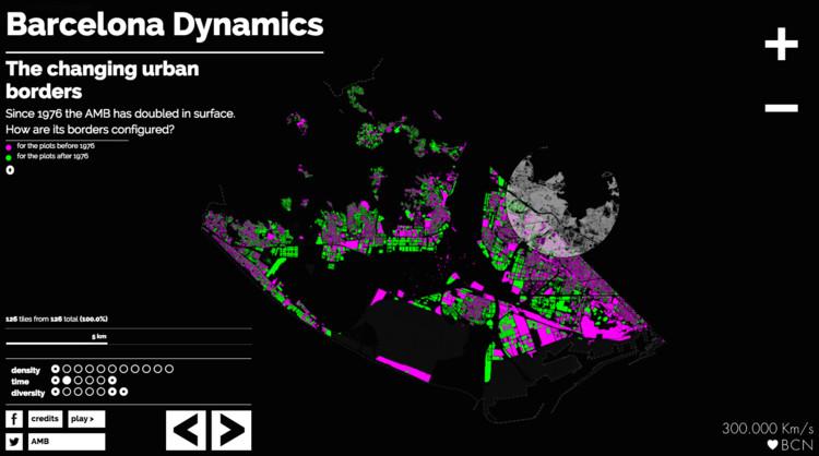© Barcelona Dynamics