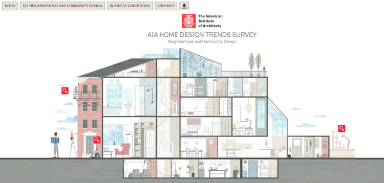 AIA Releases Interactive Infographic of Latest Home Design Trends, Courtesy of The American Institute of Architects (AIA)