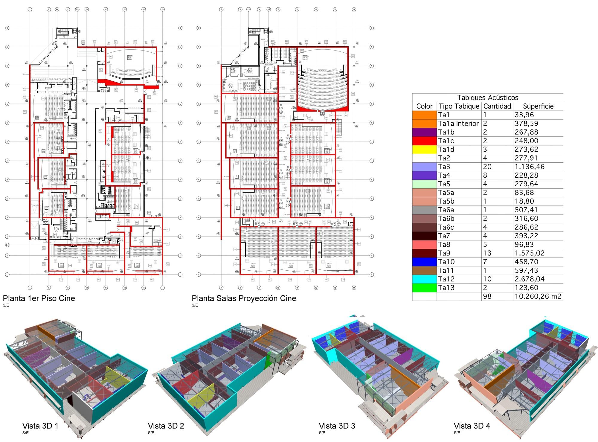 Galer a de bim como herramienta eficiente para las for Proyecto arquitectonico pdf