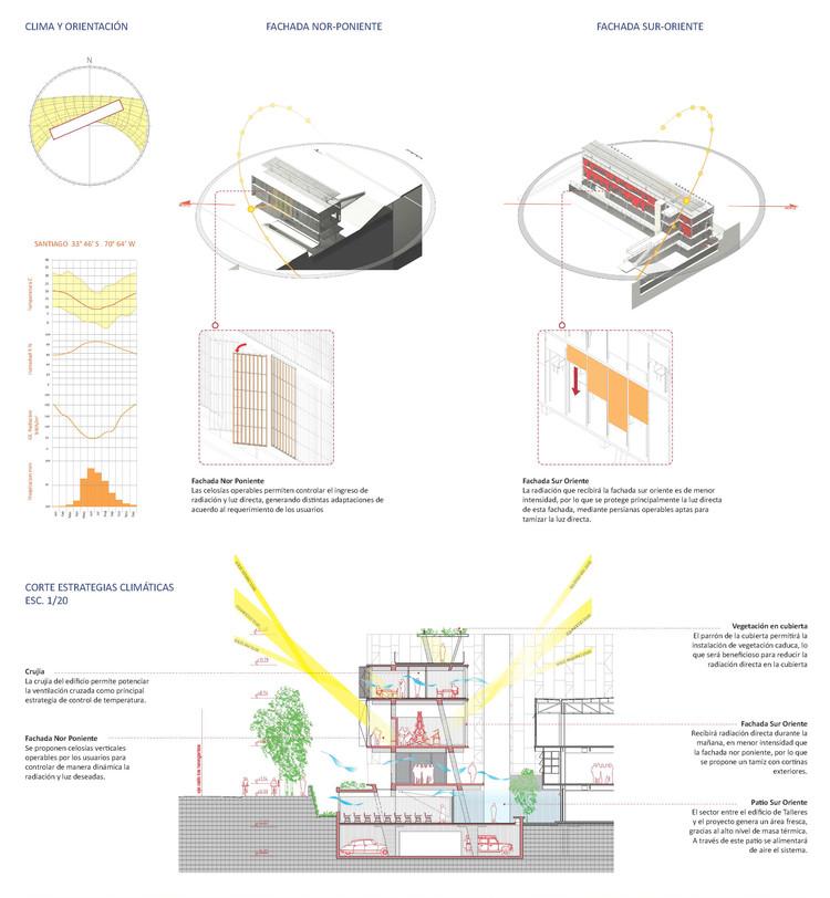 Eficiencia energética. Image Cortesía de Alberto Moletto + Sebastián Paredes