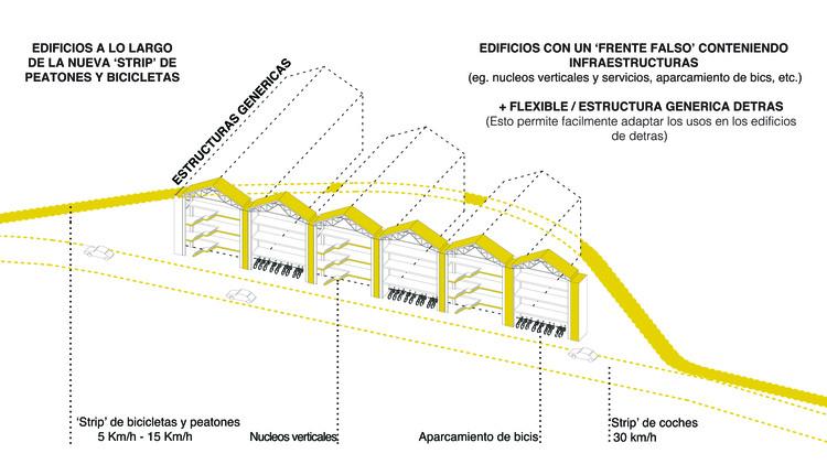 Edificios a lo largo de 'La Strip'. Image Cortesía de knitknot architecture