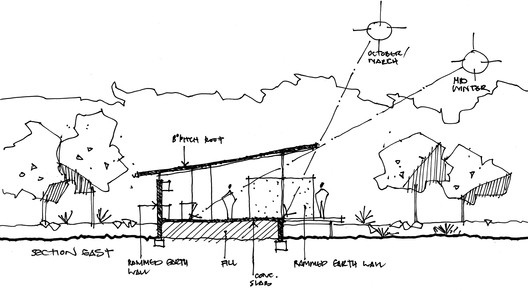 Croquis Section