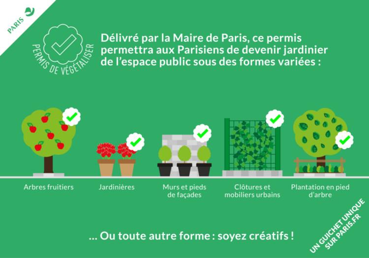 Afiche-verde-cerca-de-mi-ayuntamiento-de-paris.jpg?1453323497 View ...