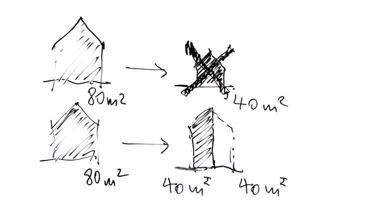 © Elemental. ImageA partir de un tamaño ideal de 80m2 (a), se sumen los límites del subsidio, para no construir viviendas pequeñas (b) sino la mitad de una vivienda ideal (c).