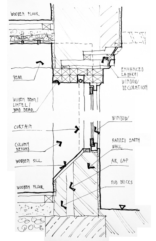 Direct Gain Wall Section. Image Courtesy of Archide
