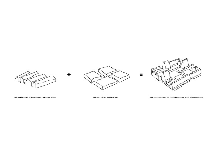Concept Diagram. Image © COBE