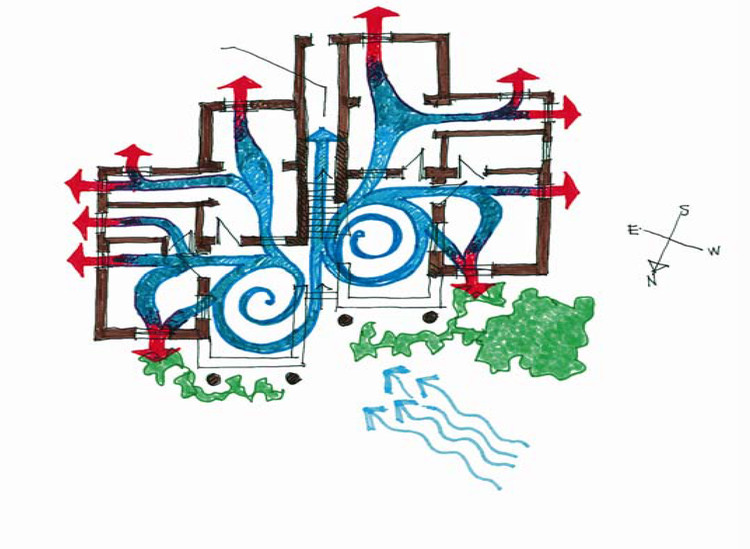 Sistemas de ventilación natural. Image Cortesía de Jorge Burga Bartra