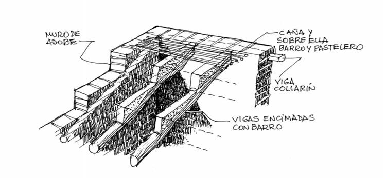 Sistema constructivo. Image Cortesía de Jorge Burga Bartra